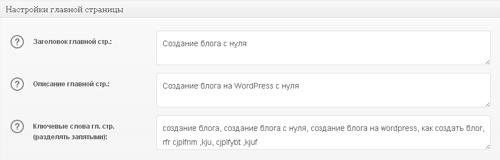 Внутренняя оптимизация статей WordPress