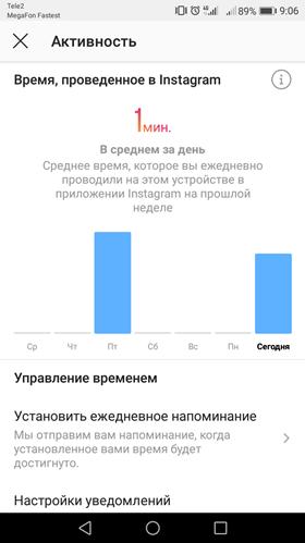 Статистика времени, проведенном в Instagram